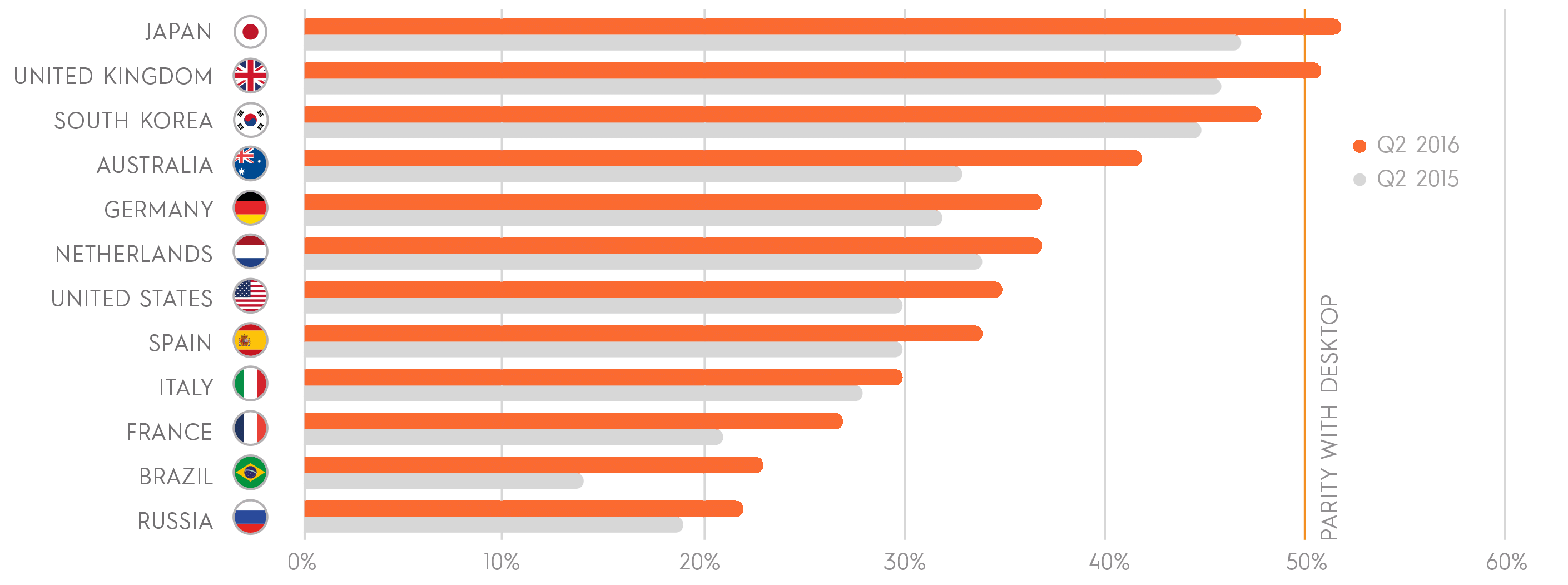 mobile-commerce-trends-2017-1
